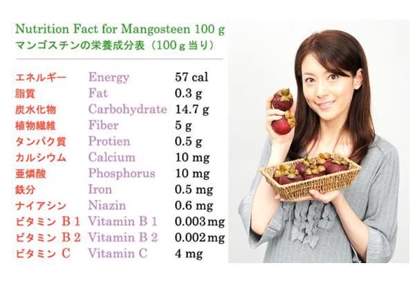 マンゴスチン栄養表