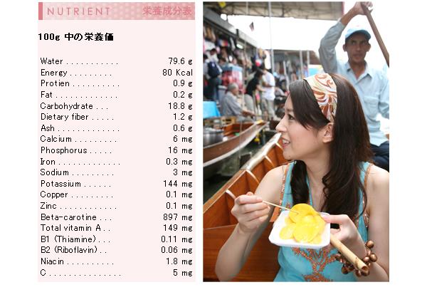 マンゴー栄養成分表